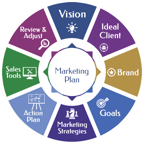 hip hop marketing plan strategy
